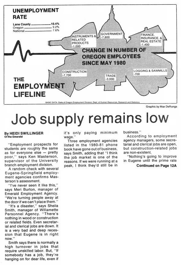 art_job_supply
