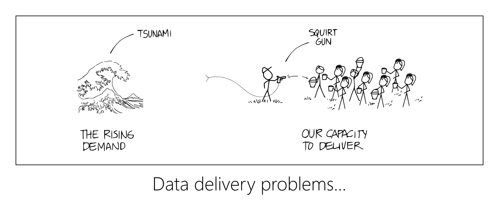 phs-elms-data-delivery_1a_min